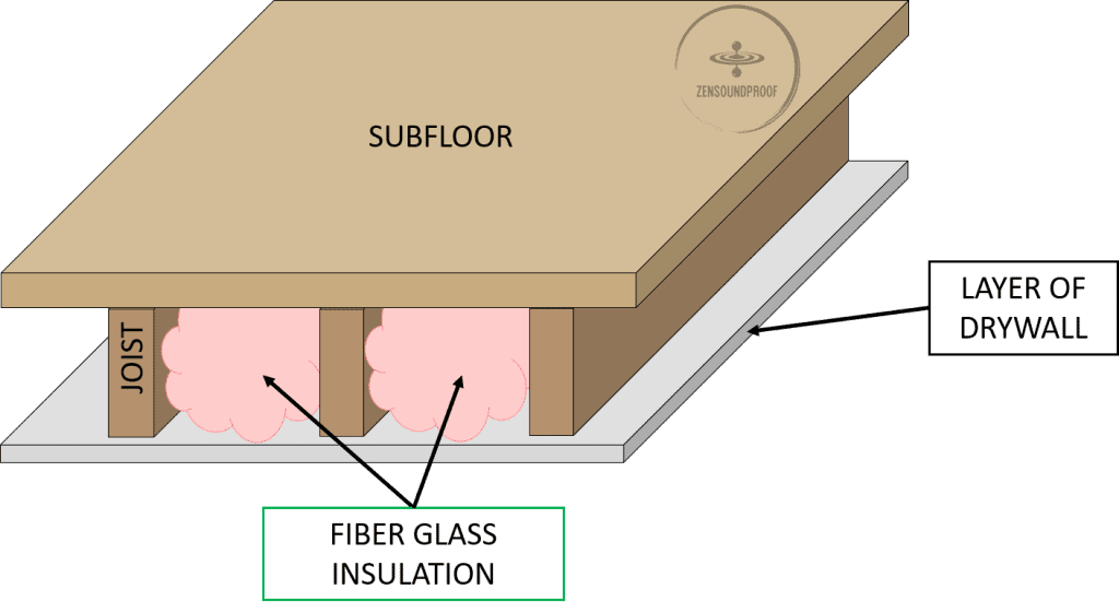 insulation foam is effective at soundproofing a basement ceiling