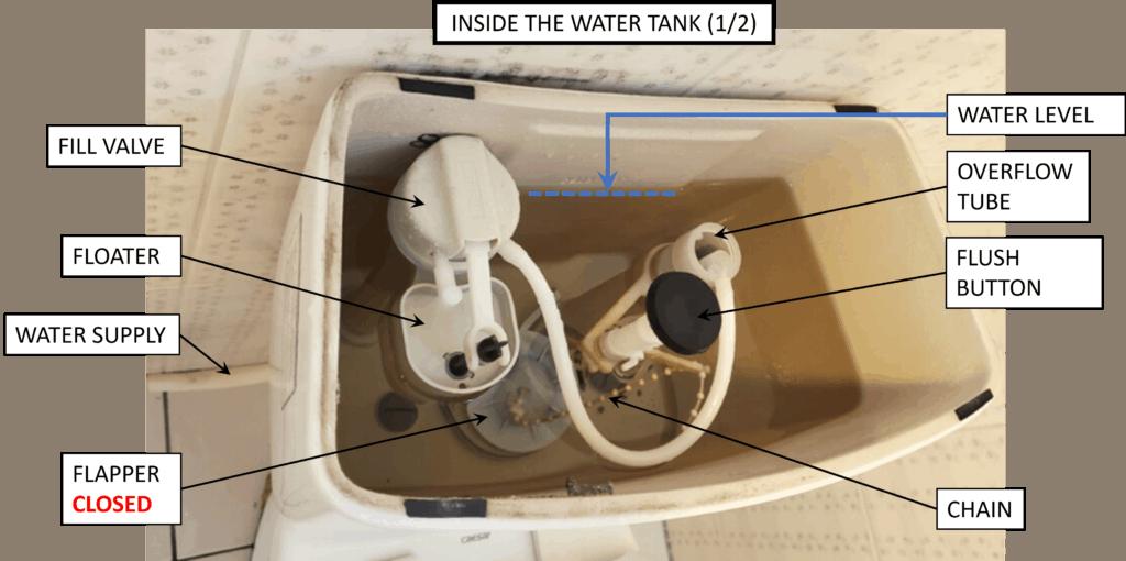 Locate the quiet fill valve